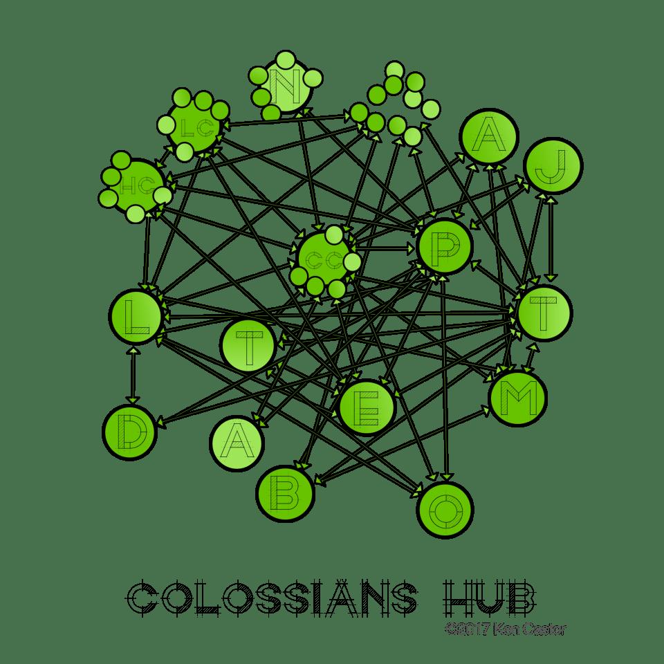 hub-network-colossians-png