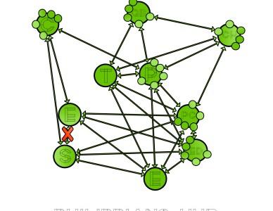 Hub Network – Philippians