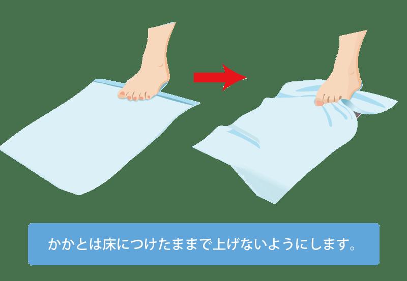 タオルギャザー方法