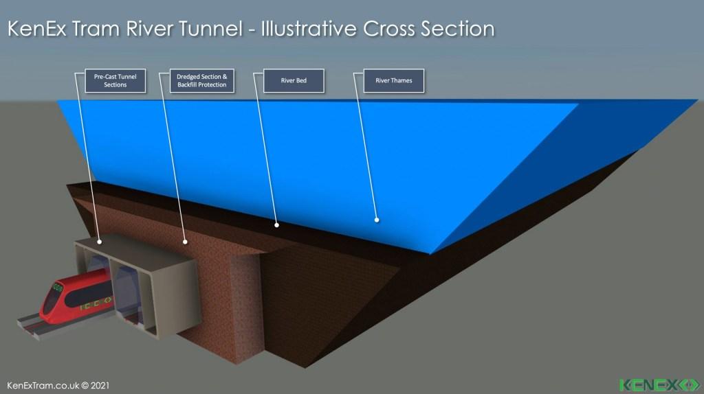 kenex tram thames tunnel