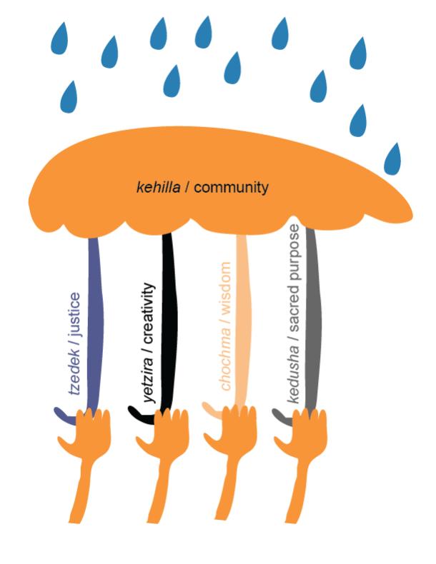 conceptual frameworks 2019_fatell
