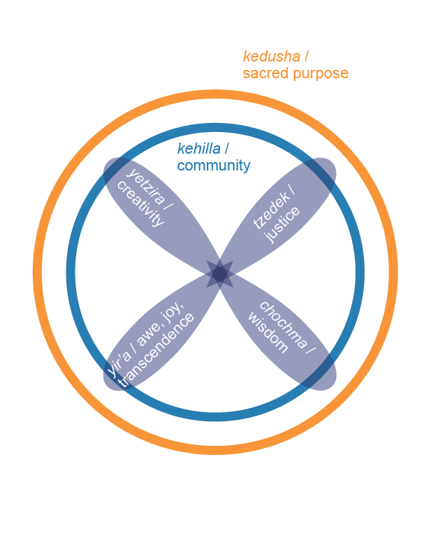 conceptual frameworks 2019_markus
