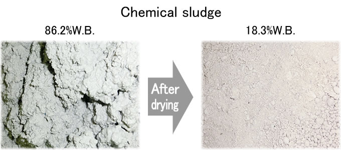 sludge dryer chemical sludge drying