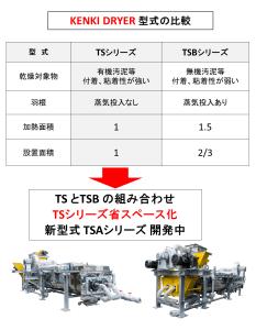 改良開発 TS TSB 比較 kenkidryer 2017.11.10