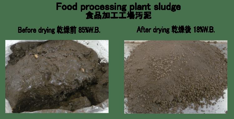 食品加工工場汚泥乾燥 KENKI DRYER