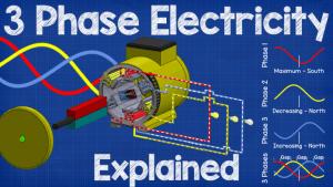 3相モーター 3相電動機 有効電力 消費電力 ヒートポンプ汚泥乾燥機 kenki dryer 2020.7.26