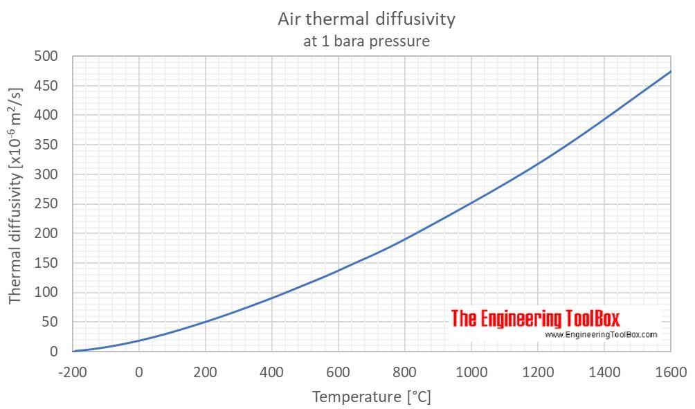 熱拡散率 空気 1bar ヒートポンプ汚泥乾燥機 KENKI DRYER 2020.8.1