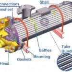 シェル&チューブ式熱交換器 ヒートポンプ汚泥乾燥機 KENKI DRYER 2020.8.24