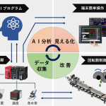 AI 解決 ヒートポンプ汚泥乾燥機 KENKI DRYER 2021.6.10
