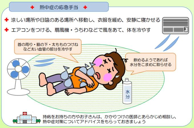 消防庁 熱中症対策リーフレット