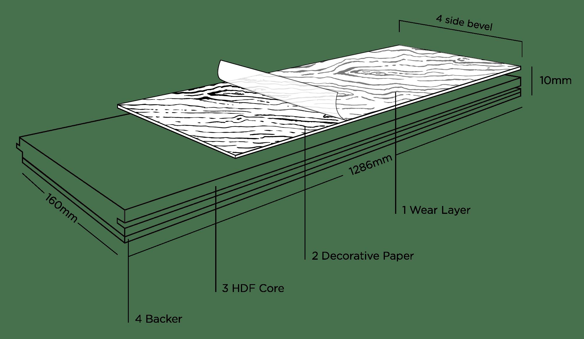 4 Layers Of Laminate Flooring