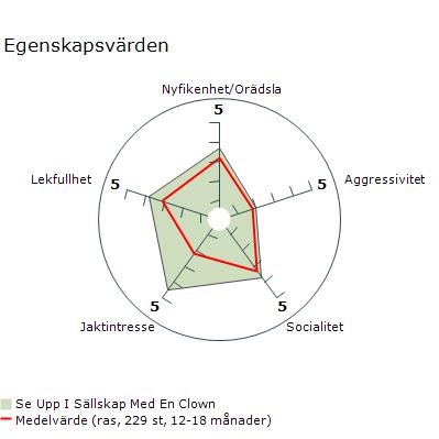Kira MHdiagram