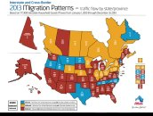 2013_Migration_Patterns-1