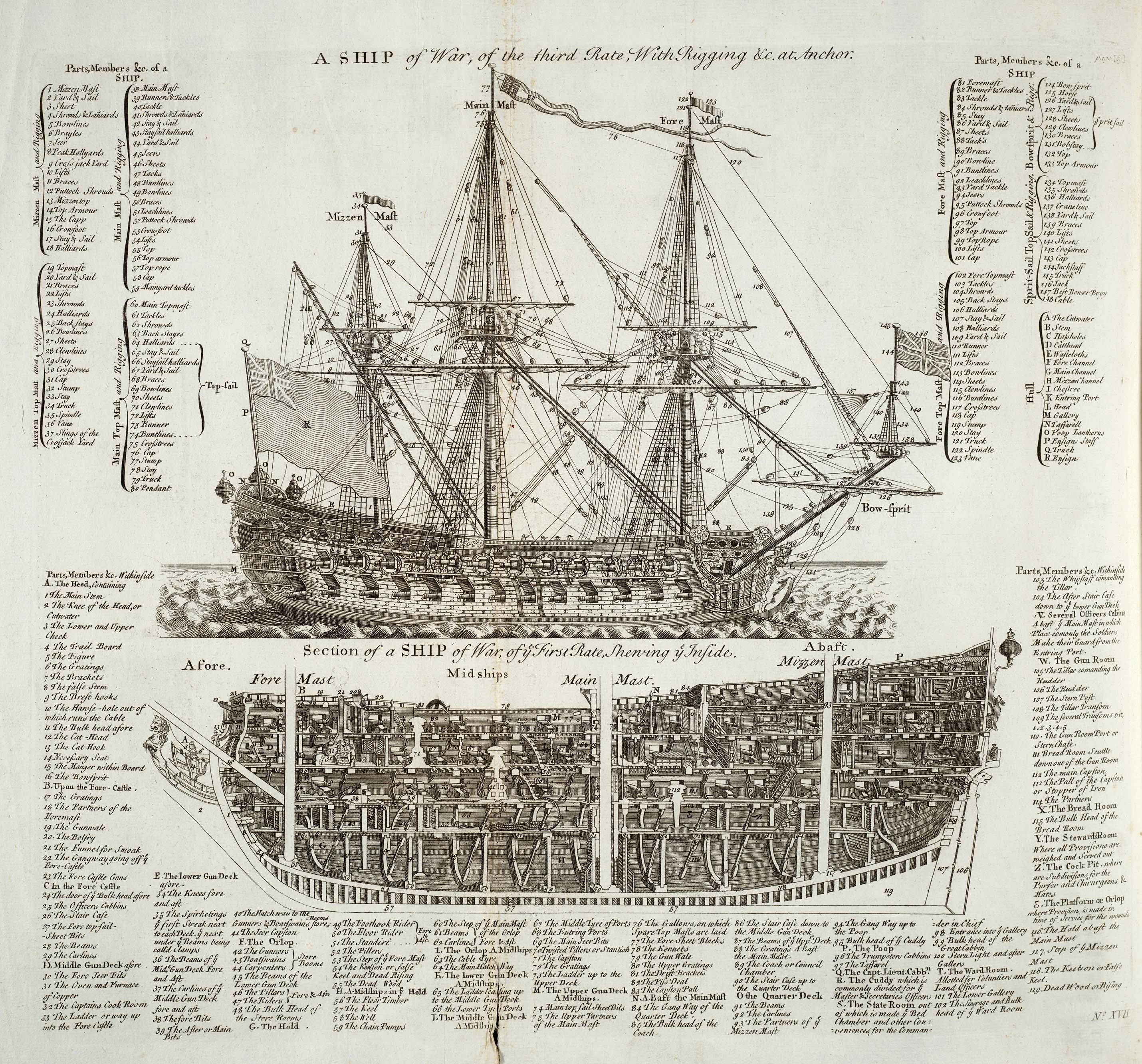 Warship Diagram