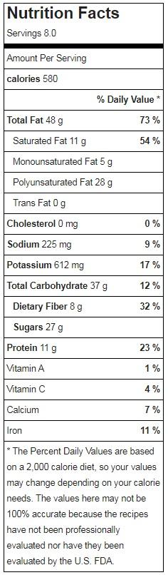Raw Vegan Pecan Pie Nutrition Facts
