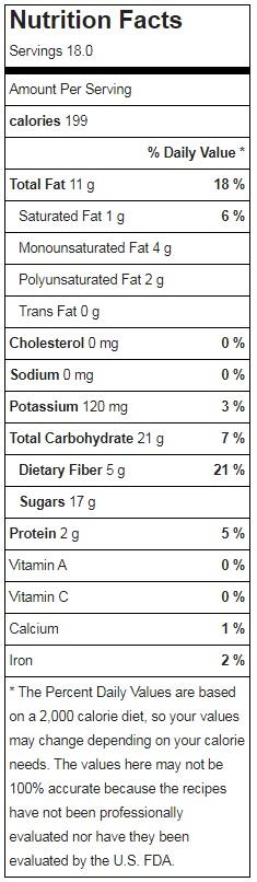 Raw Dark Chocolate Turtles Nutrition Facts