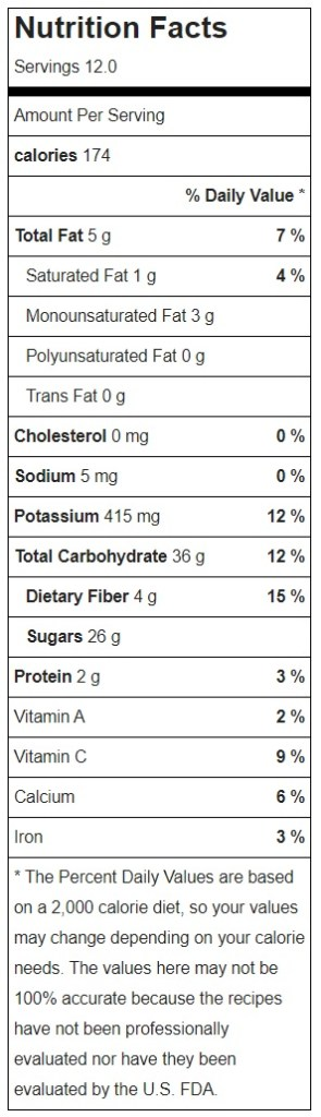 Raw Vegan Cinnamon Rolls Nutrition Facts