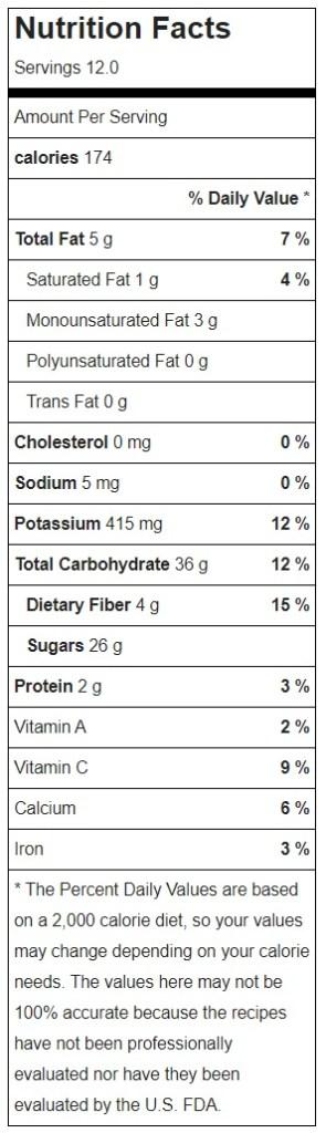Raw Vegan Cinnamon Rolls Nutrition Facts