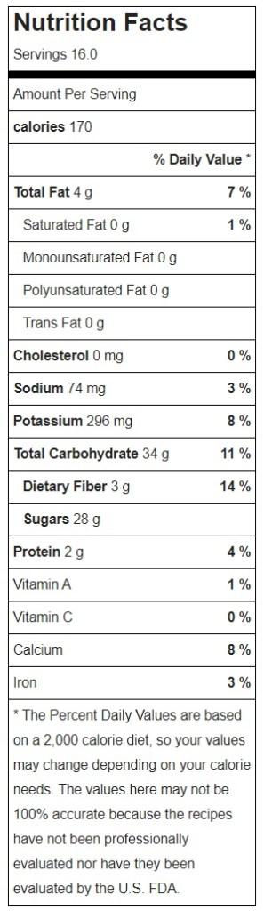 Raw Vegan Pecan Pie Bars Info