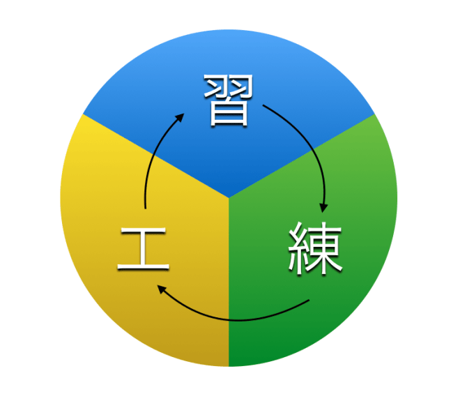 sanmanokurai