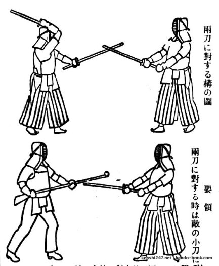 1930 - Illustrated kendo