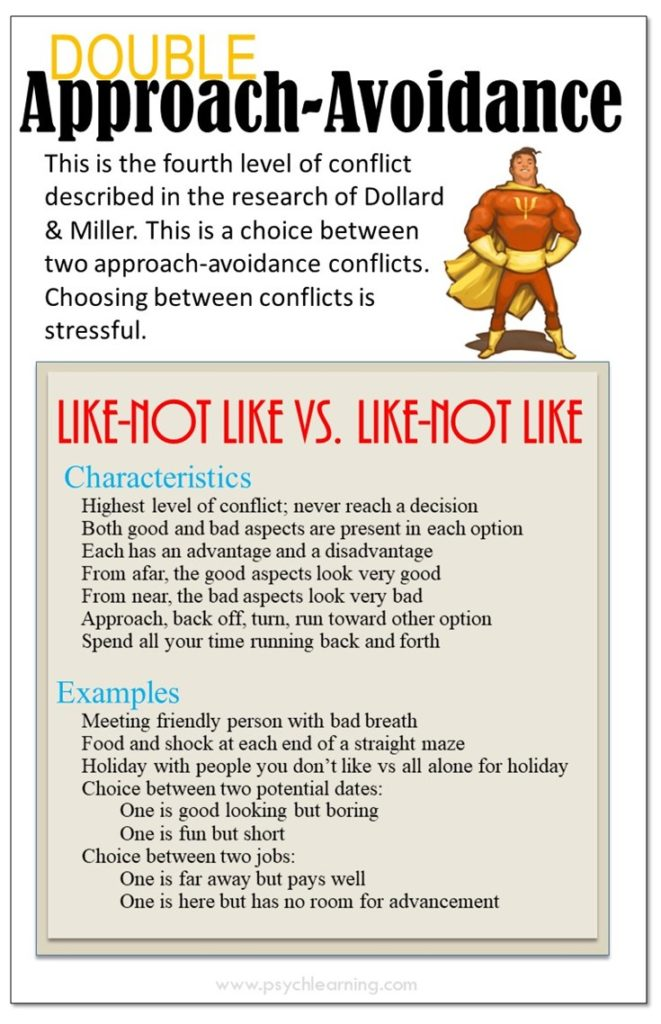 Conflict and stress.