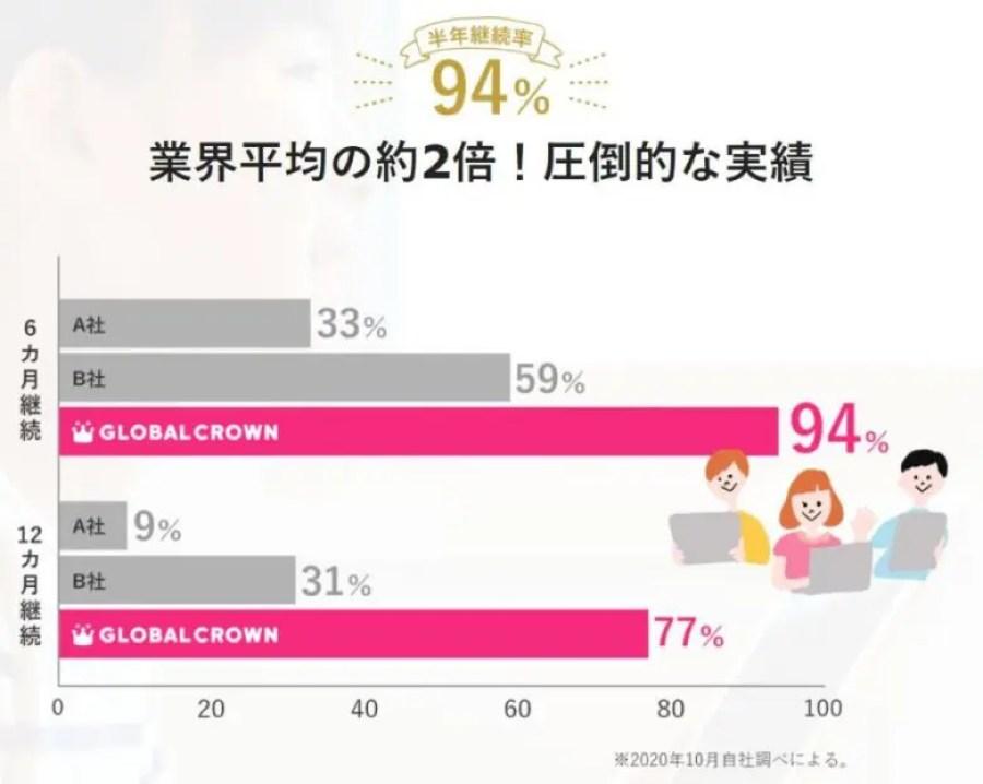 global-crown-3