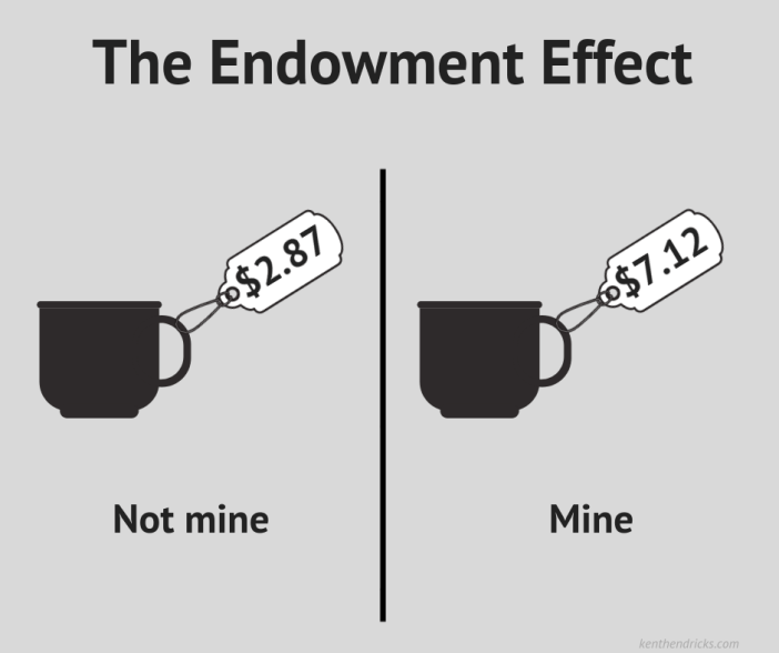 The Endowment Effect: Why ownership makes you overvalue your things