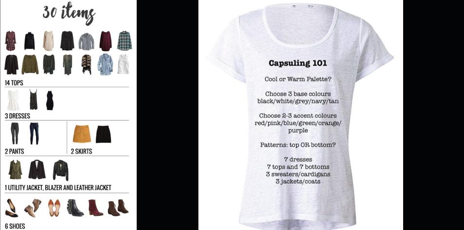 Wardrobe Essentials By Sarah Nderi