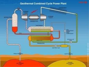 Geothermal Energy – Kenya's Energy Future