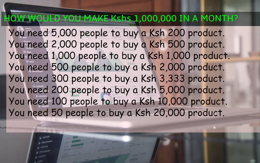 How to make Kshs 10,000 per day in Kenya without startup capital