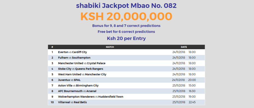 Sports Betting Sites in Kenya Shabiki
