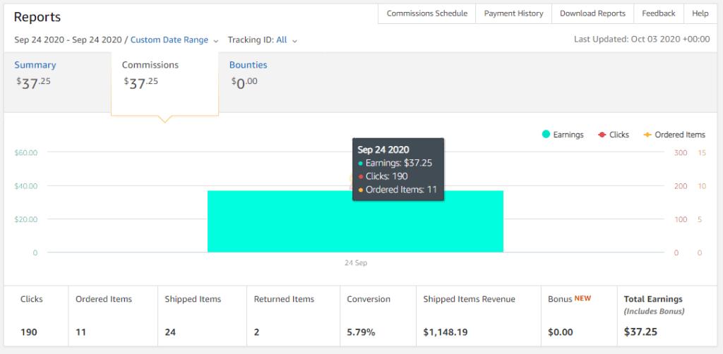 earn income from Amazon or Jumia