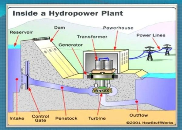 KTDA Factories Switches off KPLC and Start Using their Own Small Hydro Power Generators