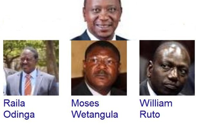influential politicians in kenya