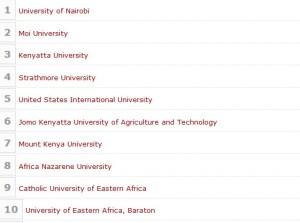 top ten universities in kenya