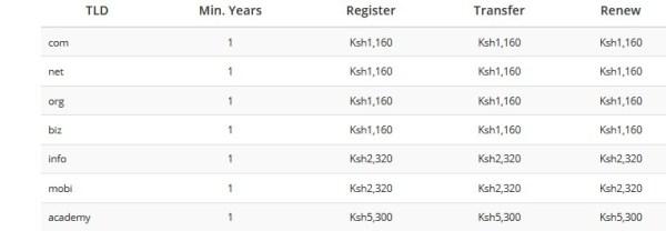 eac web hosting kenya