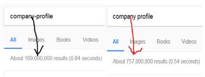 Hyphen, Search Engines , Headline SEO relation