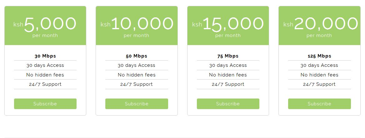 Best Cheap Internet Providers in Kenya for home, office ...