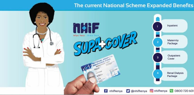Procedure of How to Apply for NHIF Card in Kenya, Replacement, Renewal of membership and reactivating