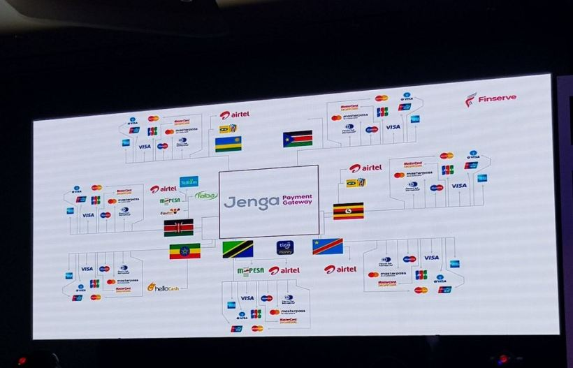 Jenga Payment Gateway and Jenga API integration, registration, charges and what it is equity bank