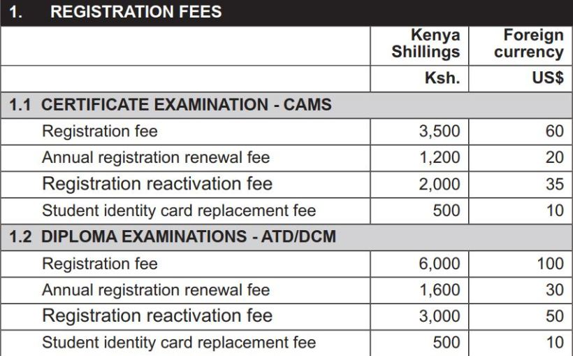 Kasneb Certificate and Diploma new fee structure