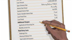 bank loan negotiation fees and rates in Kenya