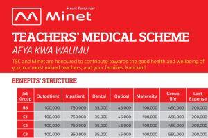 New TSC UoN Minet Medical Insurance Cover Scheme for teachers