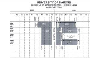 University of Nairobi September 2020 to July 2021 Academic Year Calendar