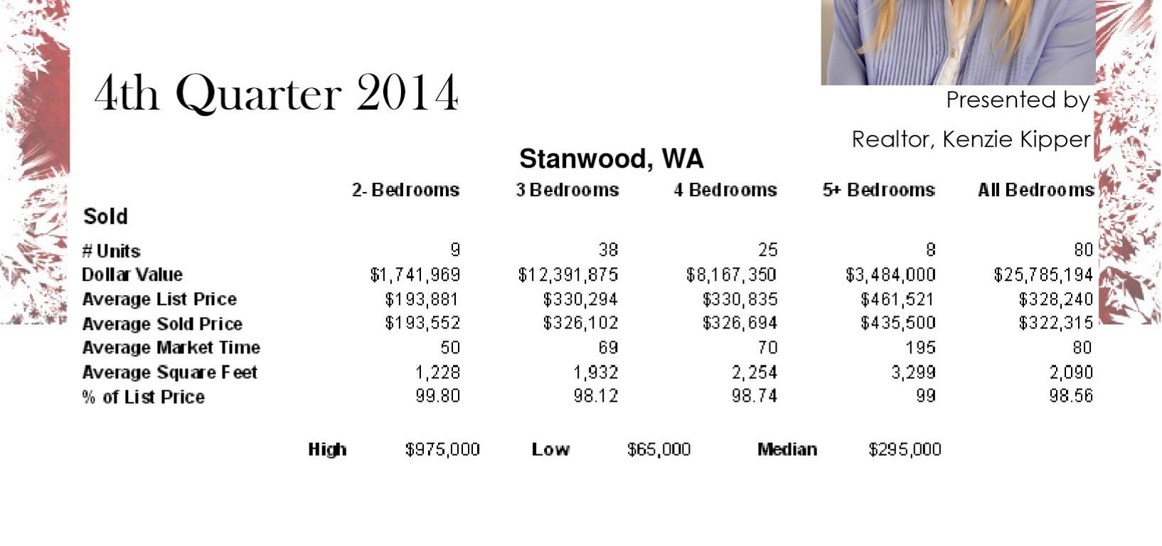 2014 q4 market insider report
