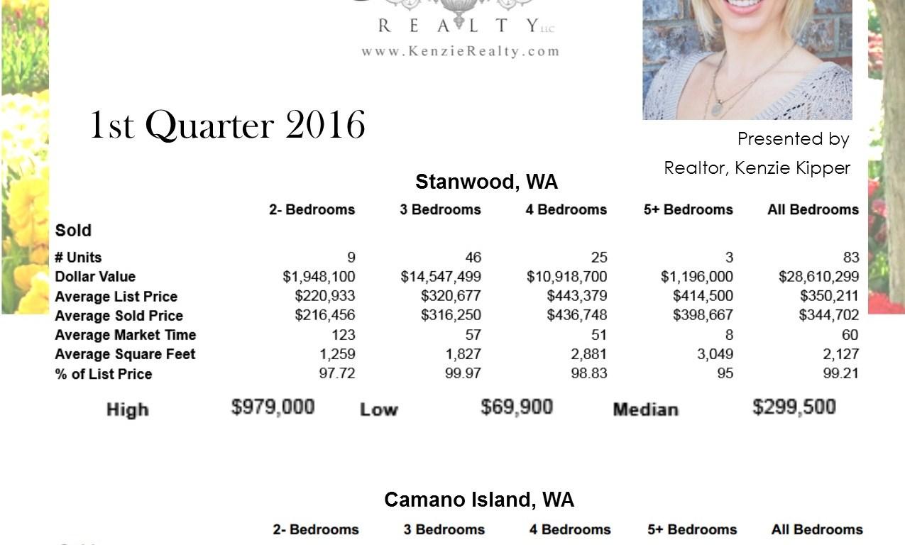 2016 q1 market insider report
