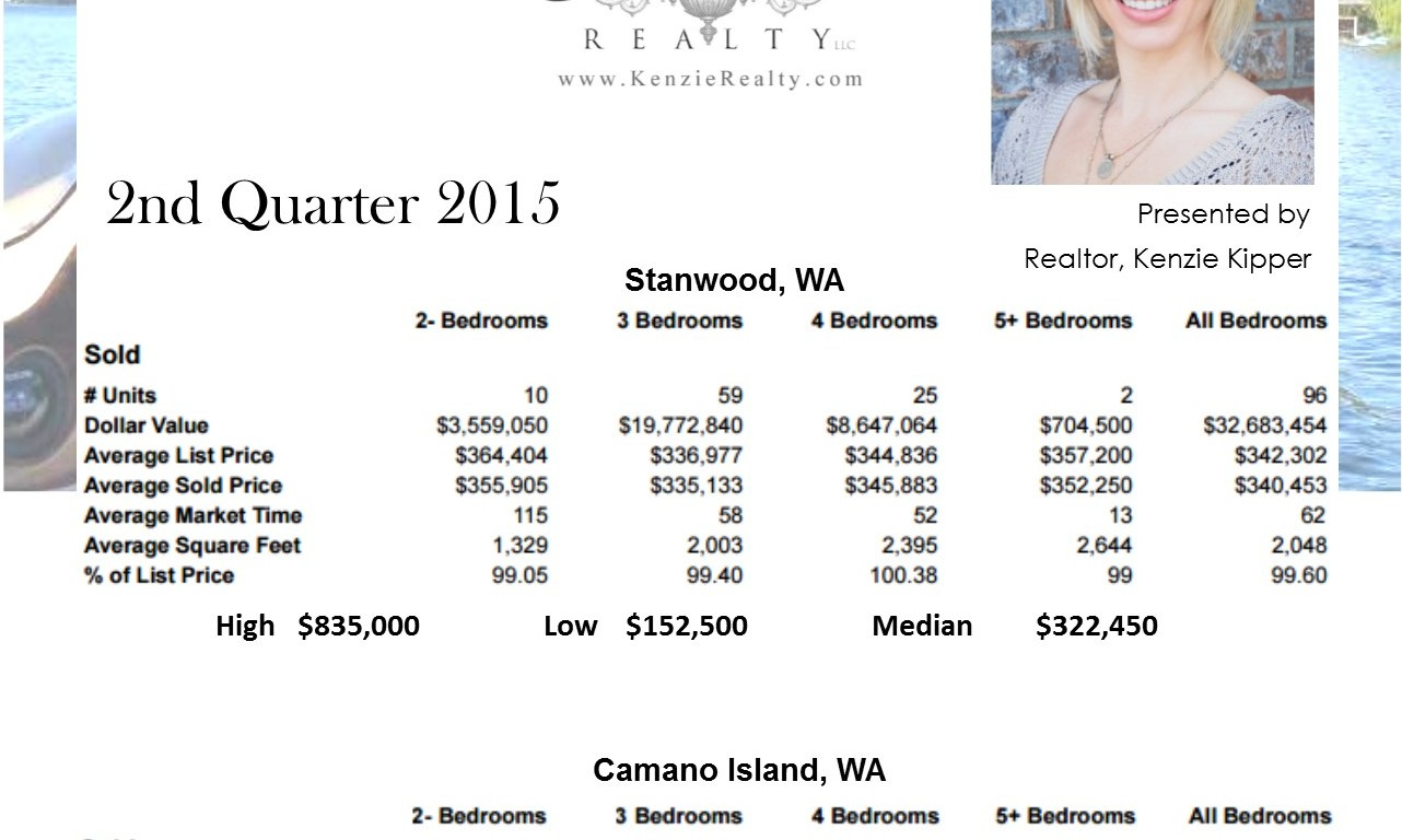 2015 q2 market insider report