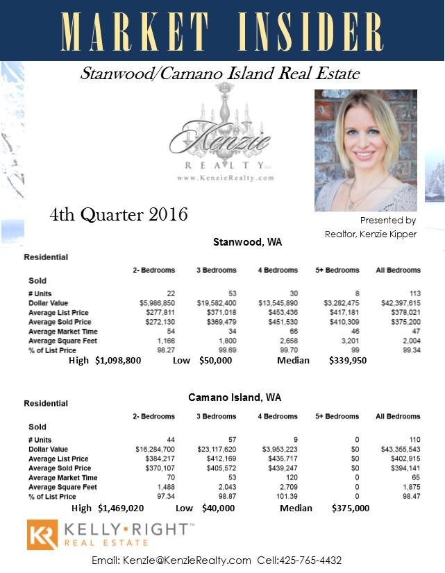 2016-q4-market-insider-report
