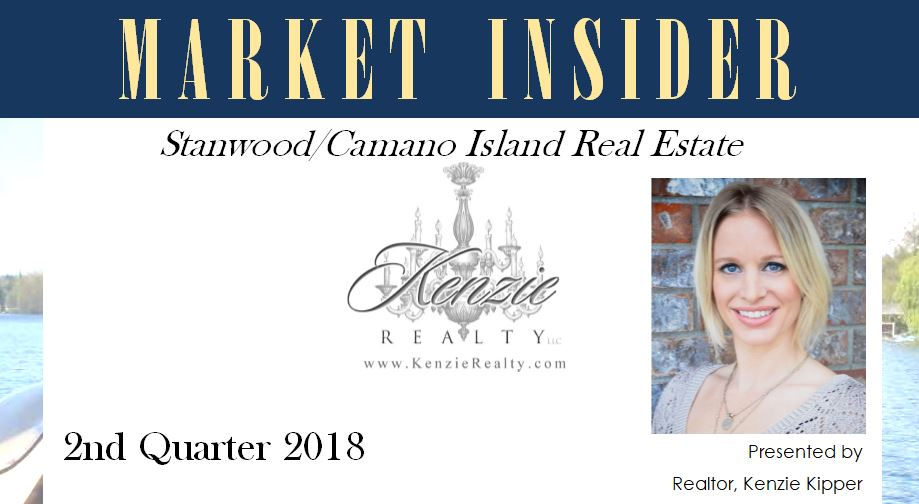 2018 q2 camano island stanwood real estate market